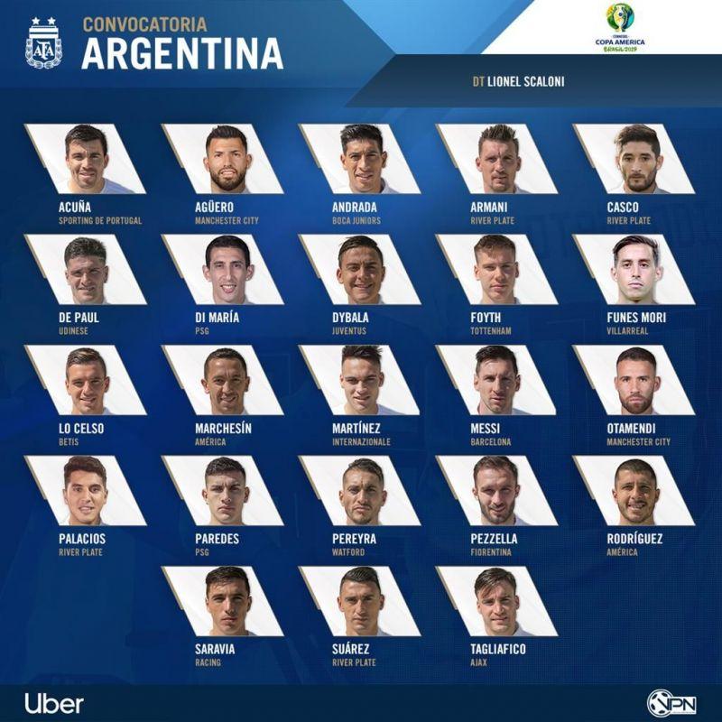 The 23-man squad