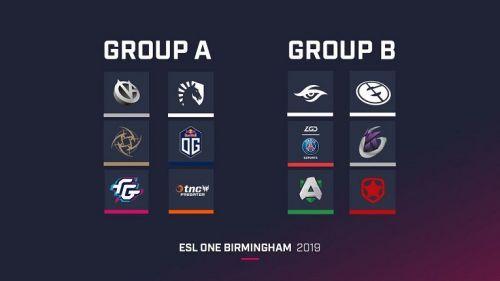 Dota 2 Team Groups