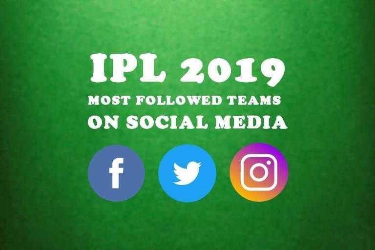 Ipl 2019 which team has most number of followers in social media