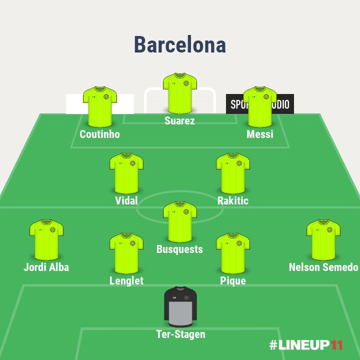 Expected Barcelona lineup