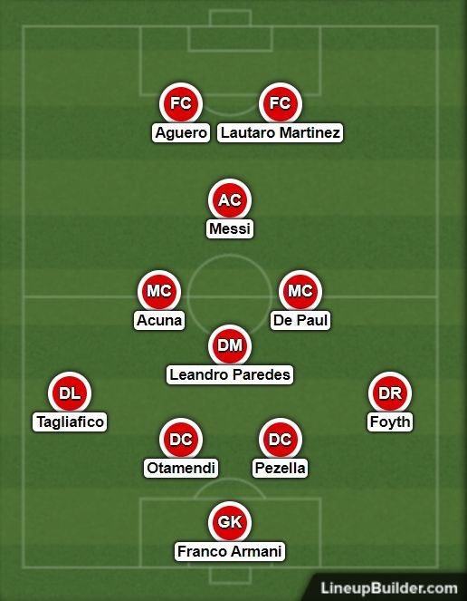 Expected lineup against Venezuela.