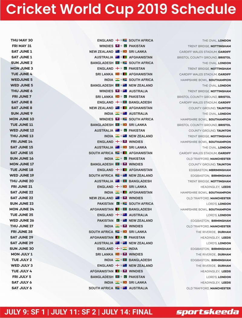 World Cup Schedule 2019