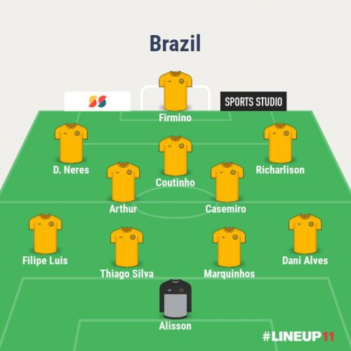 Expected Brazil line-up against Bolivia