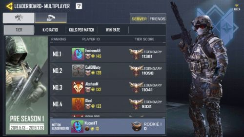 Call of Duty Mobile Leaderboard