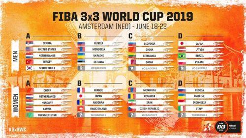 Pools of the Sixth FIBA 3x3 World Cup