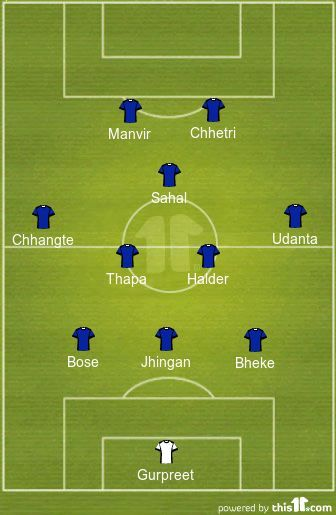 Predicted XI