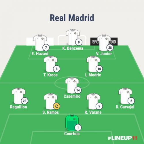 Probable Real Madrid line-up using a 4-3-3