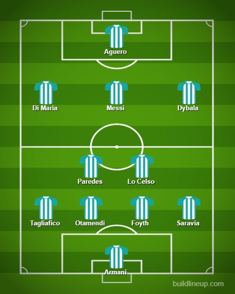 Argentina's predicted eleven