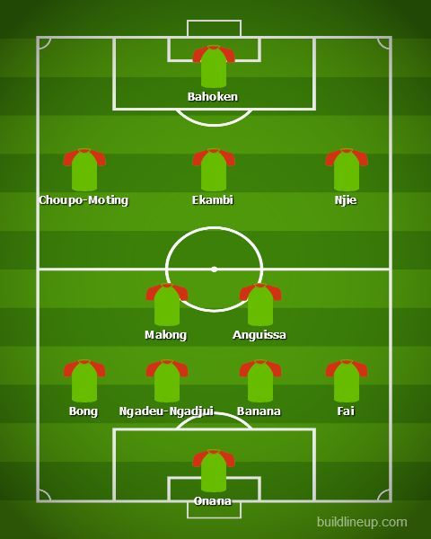 Cameroon's Predicted eleven.