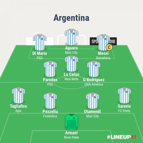 Argentina's Starting XI for tomorrow's match against Colombia