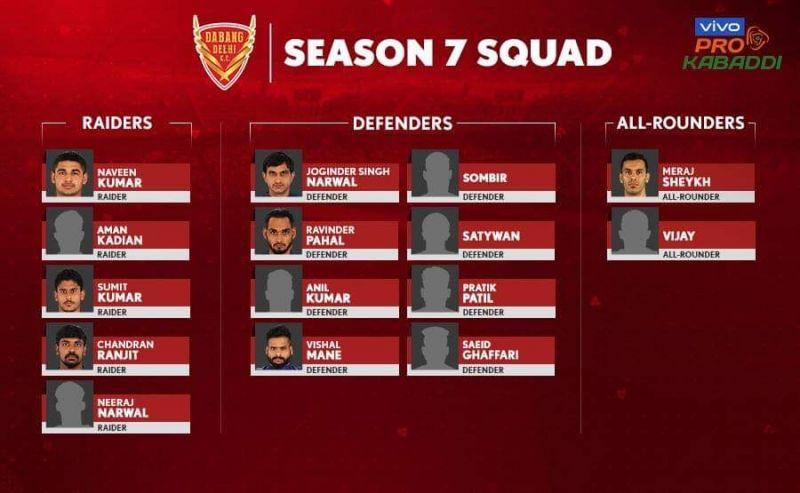 Dabang Delhi K.C. for VIVO Pro Kabaddi League Season 7