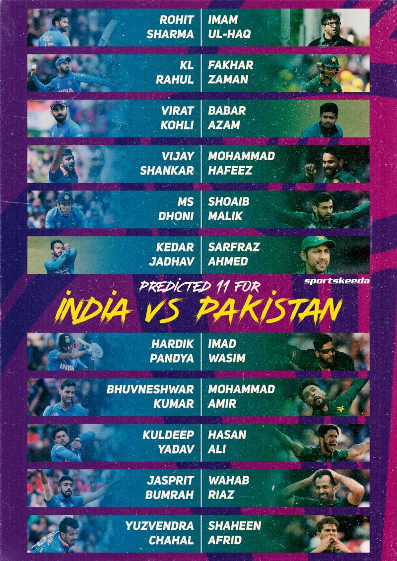 India vs Pakistan Predicted 11 - World Cup 2019
