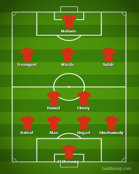 AFCON 2019 Match 1 - Egypt v Zimbabwe: Egypt's predicted lineup