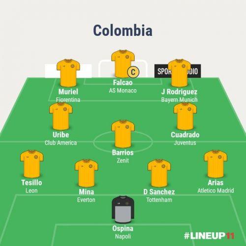 Colombia Predicted XI vs Argentina James Rodriguez has a point to prove
