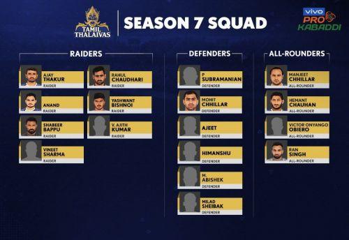 Tamil Thalaivas' squad for VIVO Pro Kabaddi League Season 7