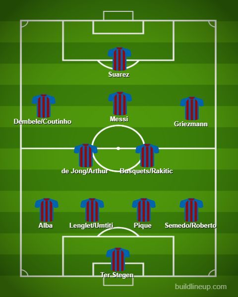 Barcelona 4-2-3-1 lineup options (Created using buildlineup.com)