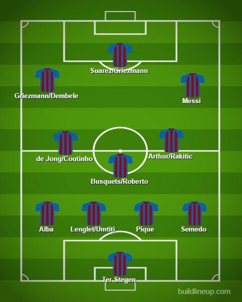 Barca's 4-3-3 lineup options (Created using buildlineup.com)