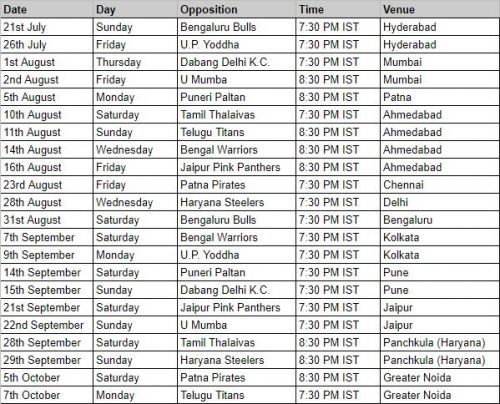 Gujarat Fortunegiants' schedule for PKL 2019