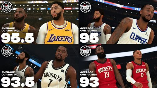 Nba 2k20 Complete List Of Confirmed Player Ratings
