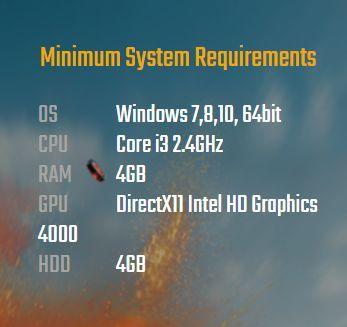 PUBG PC Lite Minimum System Requirements (Image courtesy: https://lite.pubg.com/download/)