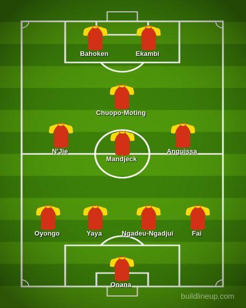 Cameroon Predicted XI.