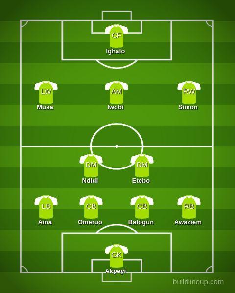 Nigeria's predicted XI.