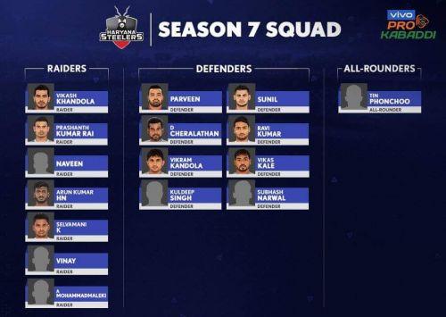 Haryana Steelers' squad for VIVO Pro Kabaddi Season 7.