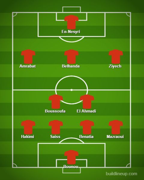 Africa Cup of Nations: Morocco v Benin, Predicted XI