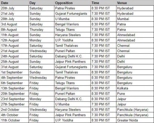 Bengaluru Bulls' schedule for PKL 2019