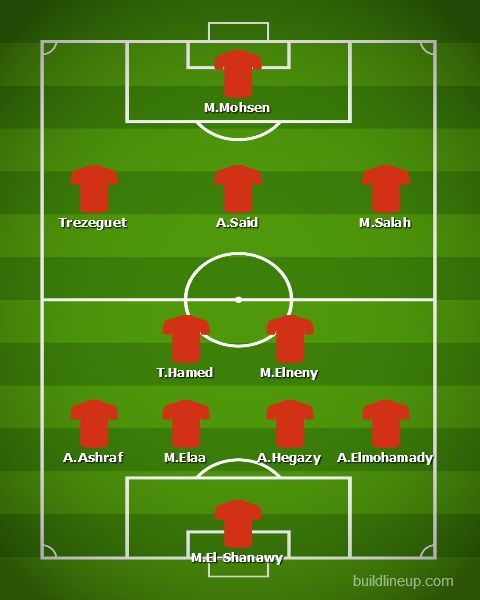 Egypt vs South Africa AFCON Round of 16 fixture- Egypt's Predicted XI