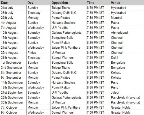 Tamil Thalaivas' schedule for PKL 2019