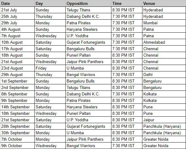Tamil Thalaivas: PKL 2019 - Complete time-table with venue