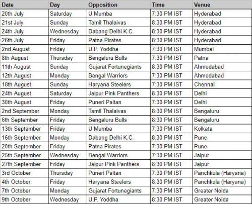 Telugu Titans' PKL 2019 Schedule