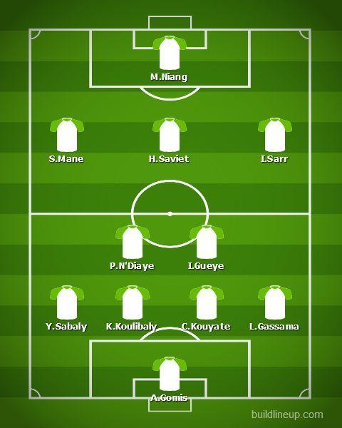 Senegal vs Uganda AFCON Round of 16 fixture- Senegal's Predicted XI