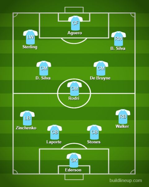 This is how City could lineup against Spurs.