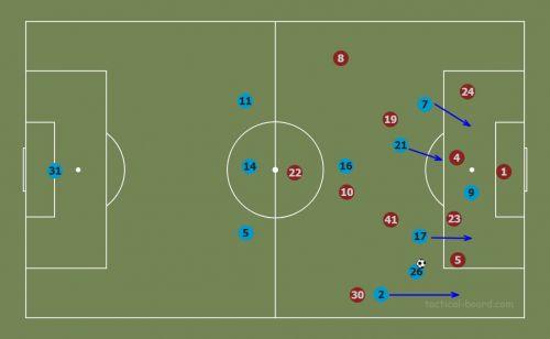 Man City's game plan vs West Ham Manchester City v Tottenham Hotspur - Premier League