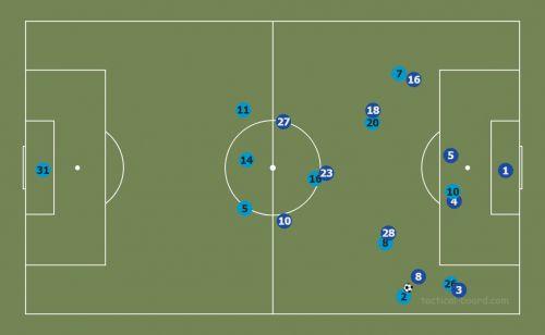 How Tottenham's defence should look
