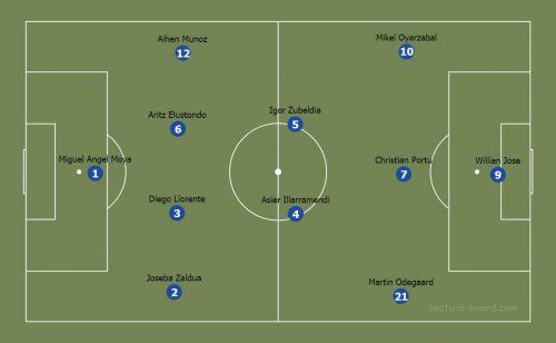Real Sociedad's predicted XI