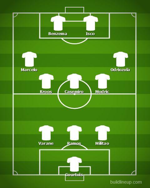 Real Madrid vs Celta de Vigo- Real Madrid