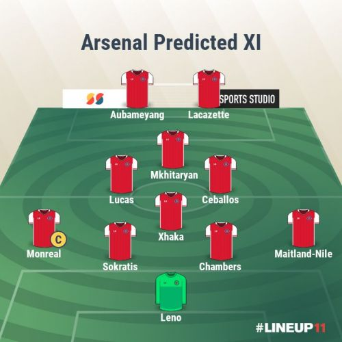 Arsenal Predicted XI vs Newcastle United