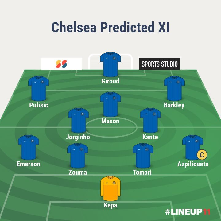 Chelsea Predicted XI vs Leicester City