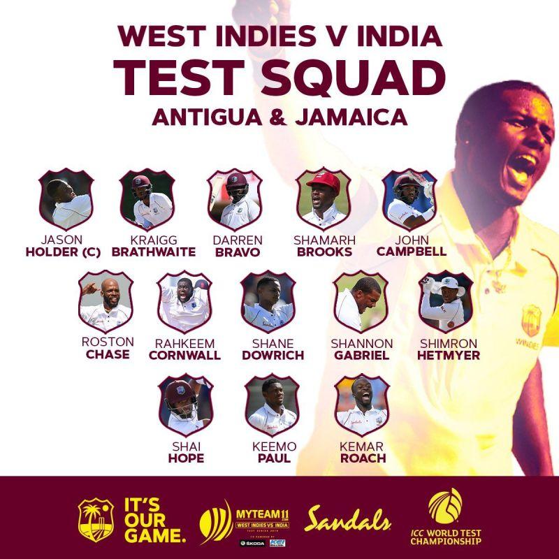 WI Test Squad against India.