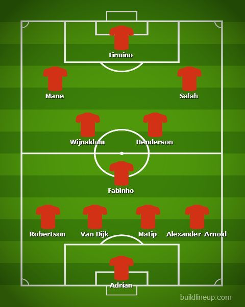 Liverpool vs Arsenal- Liverpool's predicted XI.