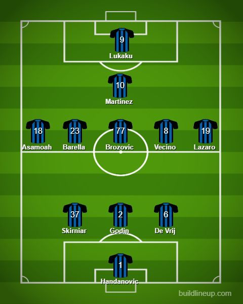 Inter lined up in the 3-5-1-1 formation against Valencia during pre-season friendly