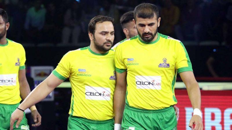 Tamil Thalaivas have been eliminated from Pro Kabaddi 2019