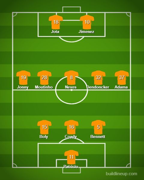 Wolves Predicted Lineup Against Braga