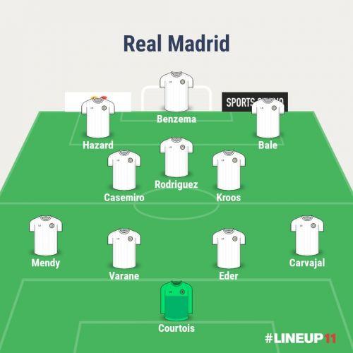 Real Madrid predicted XI