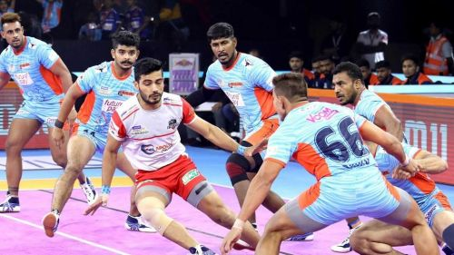 Vikash Kandola could not lead the Haryana Steelers to a win against Bengal Warriors Pawan Sehrawat is the top raider of PKL 2019 Baldev Singh is now at the 5th position