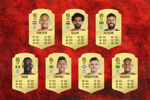 Ratings of the seven Liverpool players in the top 100 of FIFA 20