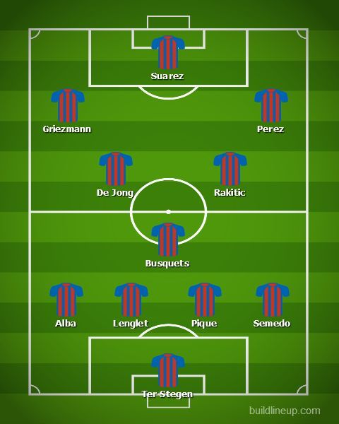 Barcelona vs Valencia- Barcelona's Predicted XI.